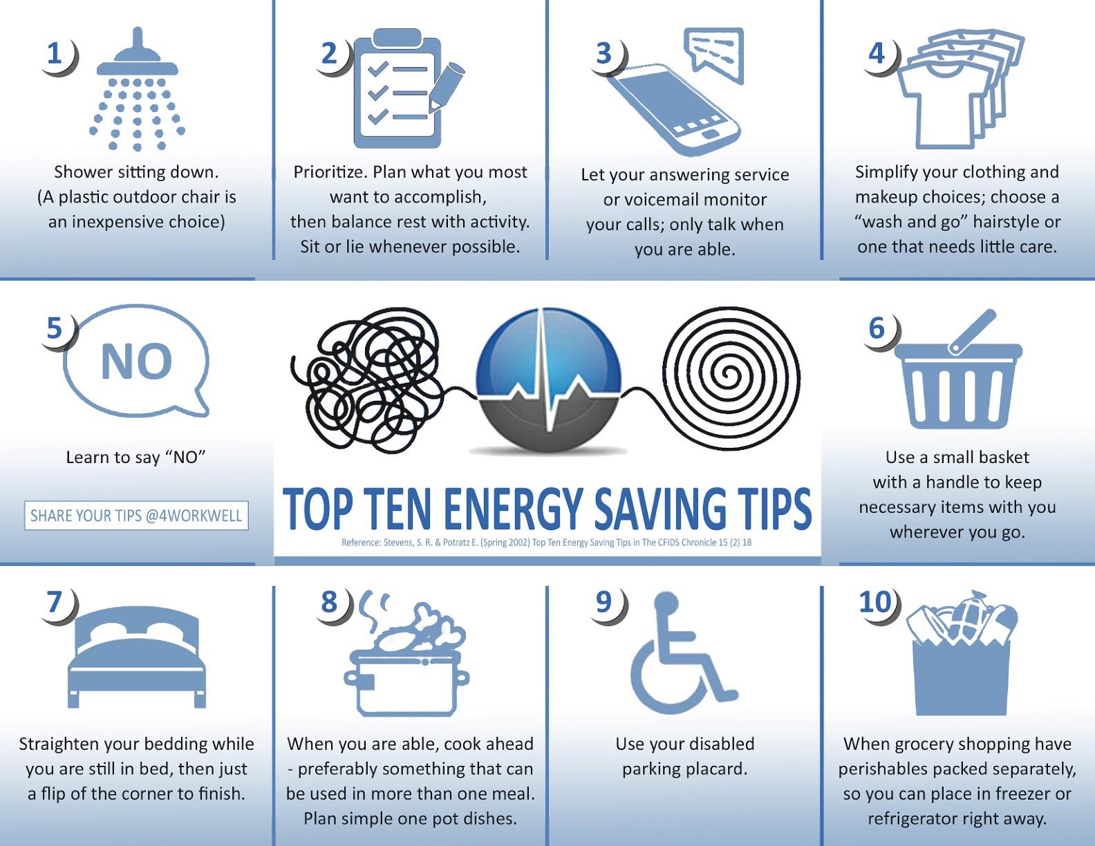 Energy Saving Factsheet ...