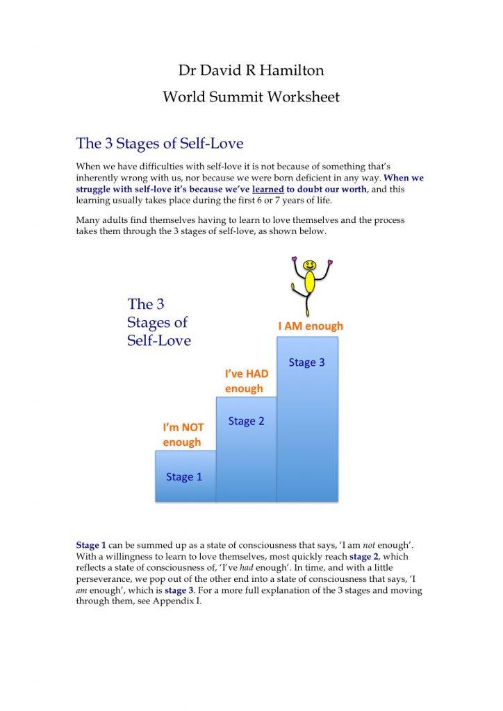 david hamilton 3 stages to self love ...